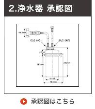 キッツマイクロフィルター浄水器承認図