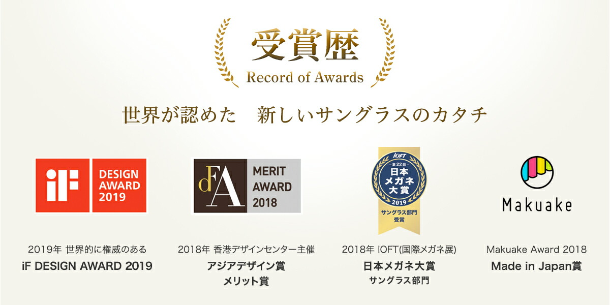 IFデザイン賞2019、アジアデザイン賞、IOFT 日本メガネ大賞サングラス部門、Made in Japan賞