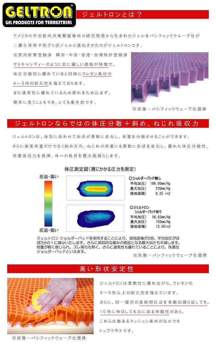ジェリコス ショルダーパッド オリジナルナイロン Sサイズ 詳細2
