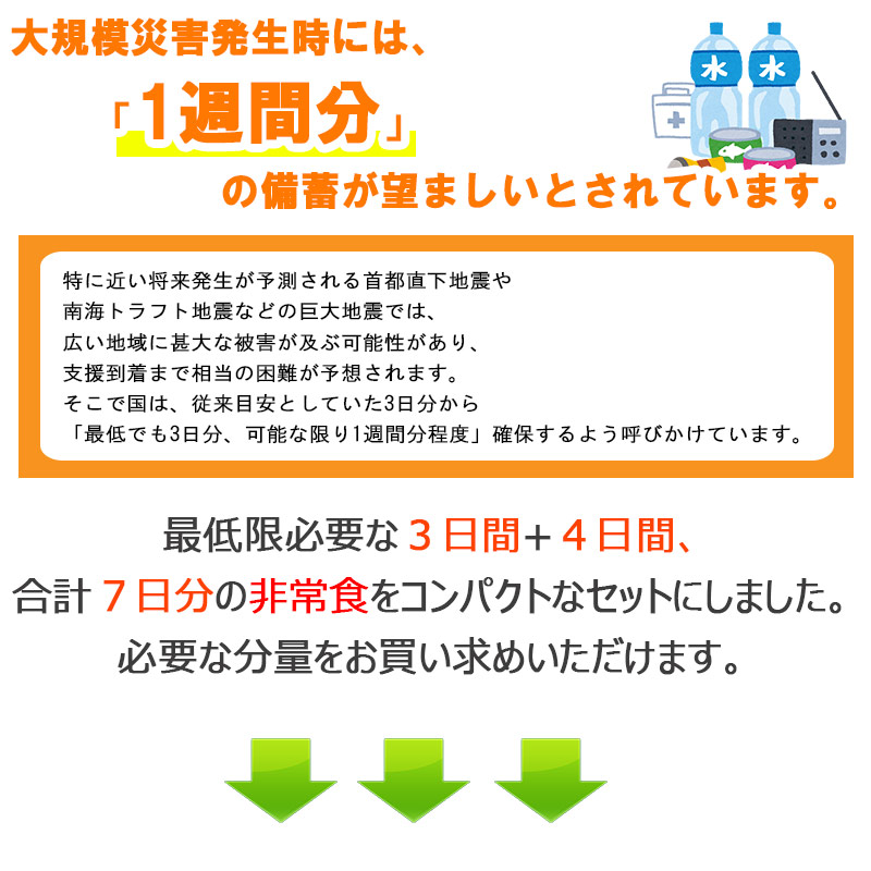 楽天市場】4人用/7日分(84食) 非常食セット アルファ米/パンの缶詰 ...