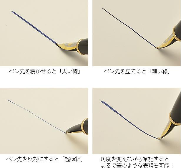 Try-angle Fountain pen DecoPen KIZUNA Jet black