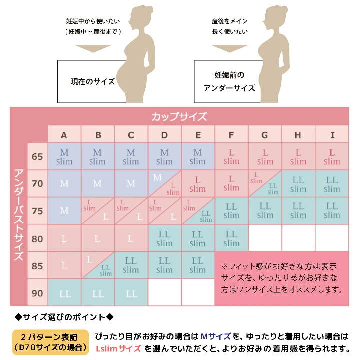 授乳ブラサイズ表