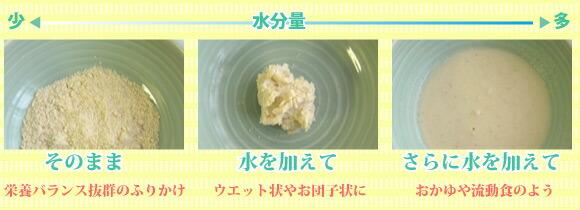 粉フードは水分量によってふりかけからウエットフード状そして流動食のように使えます