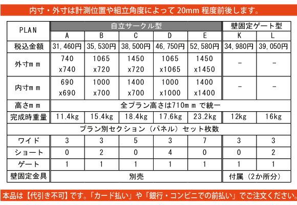 ペットゲージのサイズ別価格表