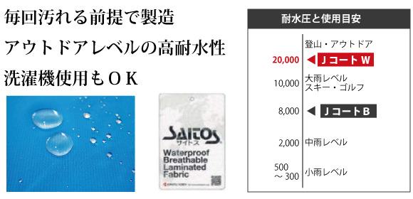 毎回汚れる前提で洗濯機使用もOKの雨具