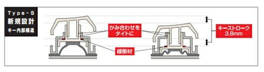 Type-S新規設計キー内部構造