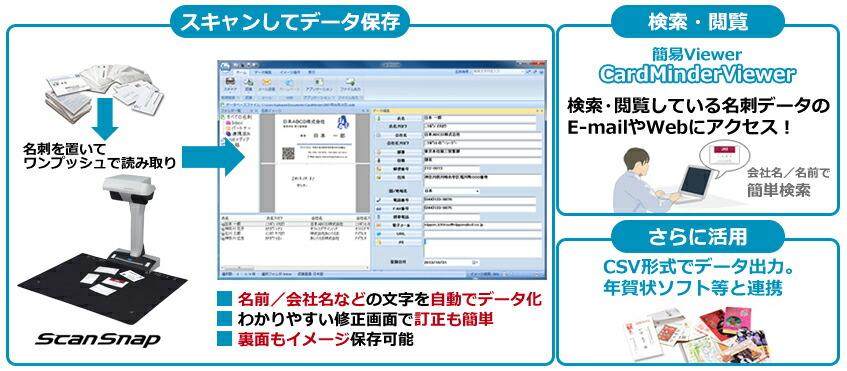 名刺管理ソフトウェア「CardMinder」を同梱