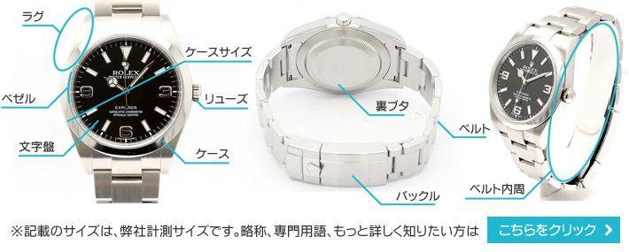 時計のサイズ表記について