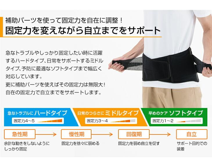 ファイテンサポーター トラブルによる急な腰の痛みに。 ハードタイプ 【送料無料】 腰用 固定力が自在に調整可能!