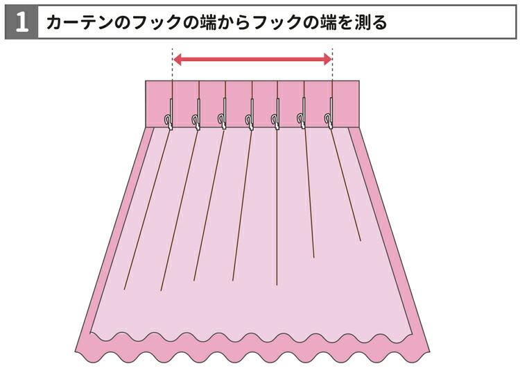 サイズの測り方1