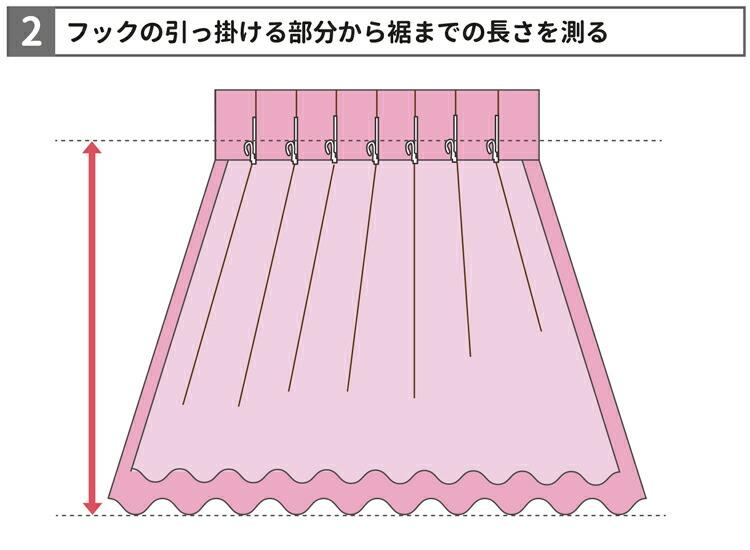 サイズの測り方2
