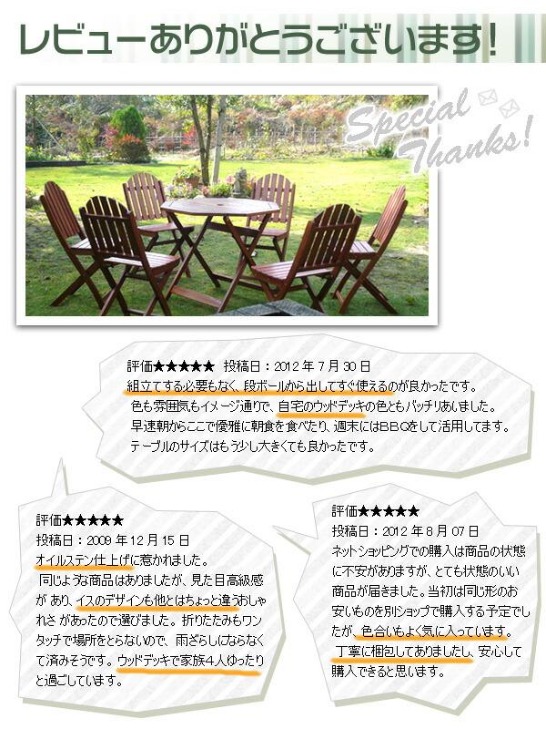 レビューありがとうございます。写真と商品説明の通り、しっかりした作りと塗装で高級感ある素敵な品、自宅のウッドデッキに、マンションのベランダに、純和風の日本家屋にもピッタリ、庭、ガーデン