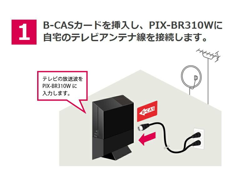 B−CASカードを挿入し、PIX-BR310Wに自宅のテレビアンテナ線を接続。PIXELA ワイヤレスチューナー(PIX-BR310W)