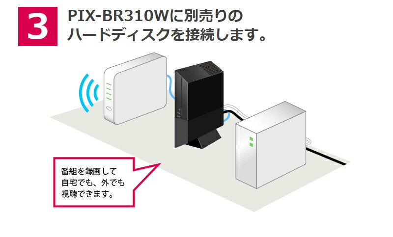 PIX-BR310Wに別売りのハードディスクを接続。PIXELA ワイヤレスチューナー(PIX-BR310W)