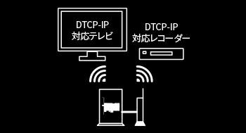 Bluetooth 接続対応