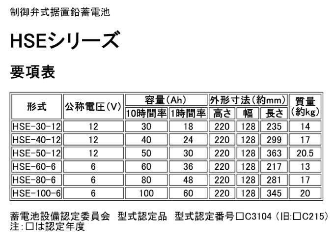 【受注生産品】HSE50-12【古河電池】制御弁式据置鉛蓄電池(バッテリー) 12V 50Ah 1