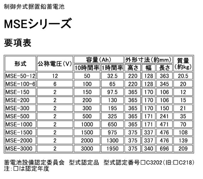 【受注生産品】MSE200【古河電池】制御弁式据置鉛蓄電池(バッテリー) 2V 200Ah 1