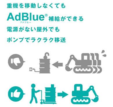 建機・重機への小分け アドブルー AdBlue