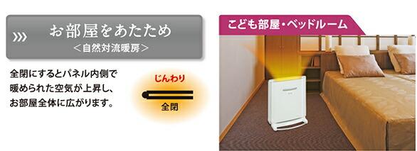 自然対流暖房