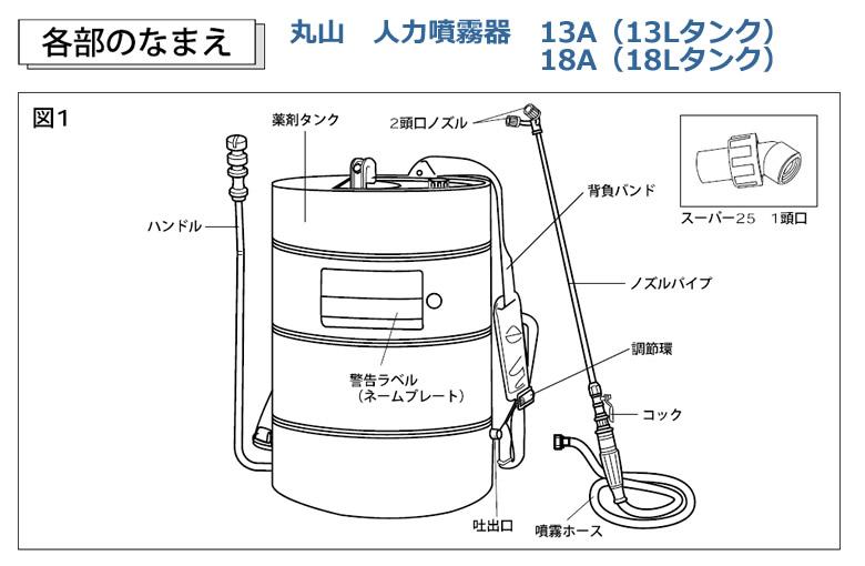 丸山 噴霧器 手動 13A
