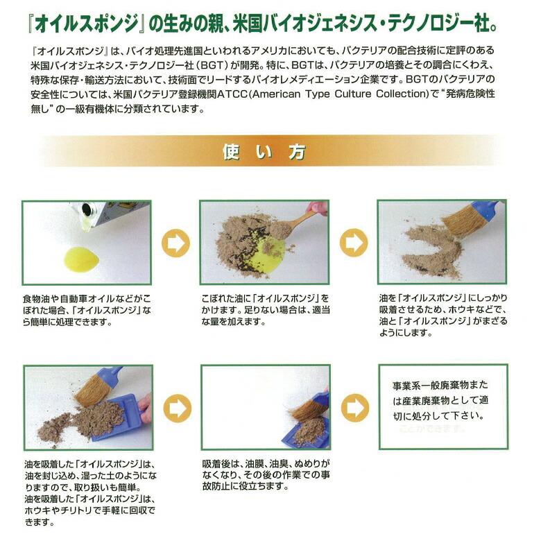 使い方は、こぼれた油にオイルスポンジをかけて、吸着させて回収する。