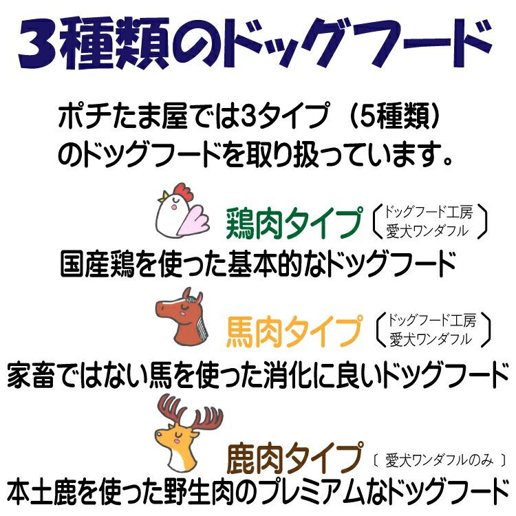 鹿肉、馬肉、鶏肉のドッグフード