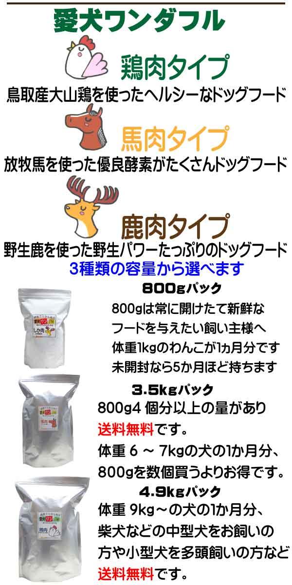 愛犬ワンダフル商品は3種類、3つの容量があります