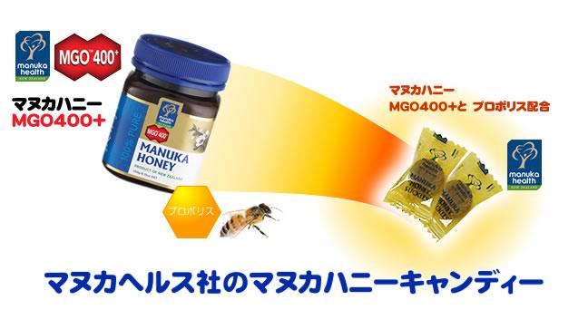 マヌカハニーキャンディーはマヌカヘルス社のマヌカハニー(MGO400+)とプロポリス が入ったマヌカハニーキャンディー