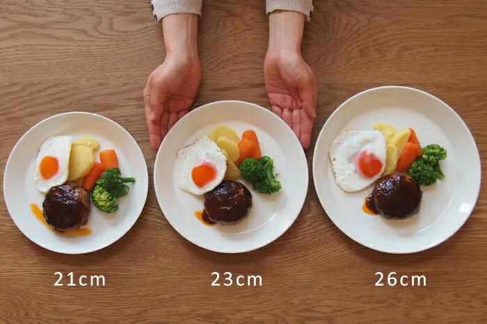 ティーマプレート比較夕食