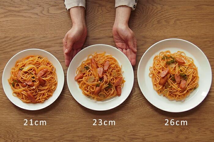 ティーマプレート比較 昼食