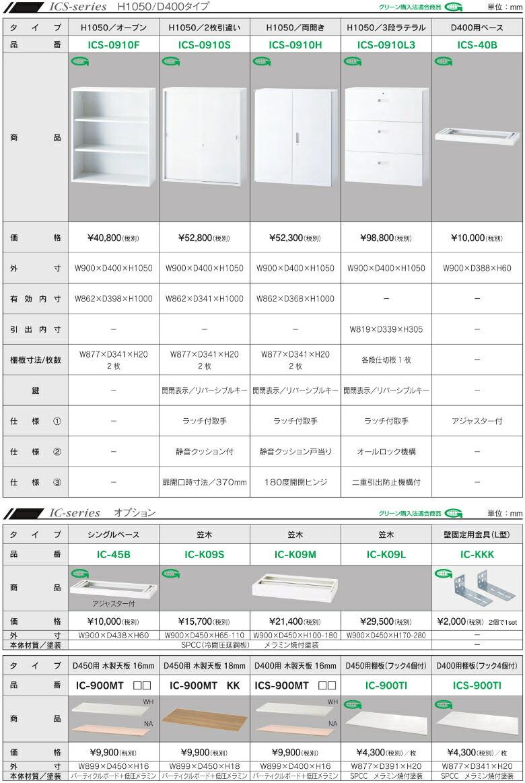 ICS-0910L3