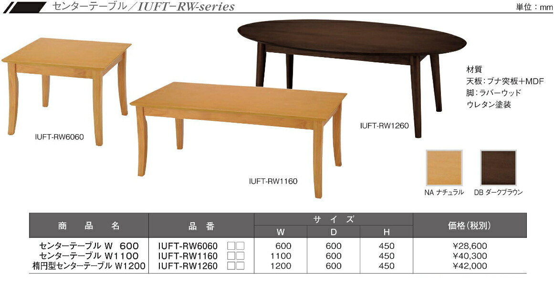 IUFT-RW1260