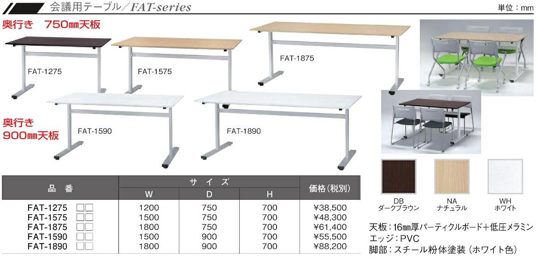FAT-1575
