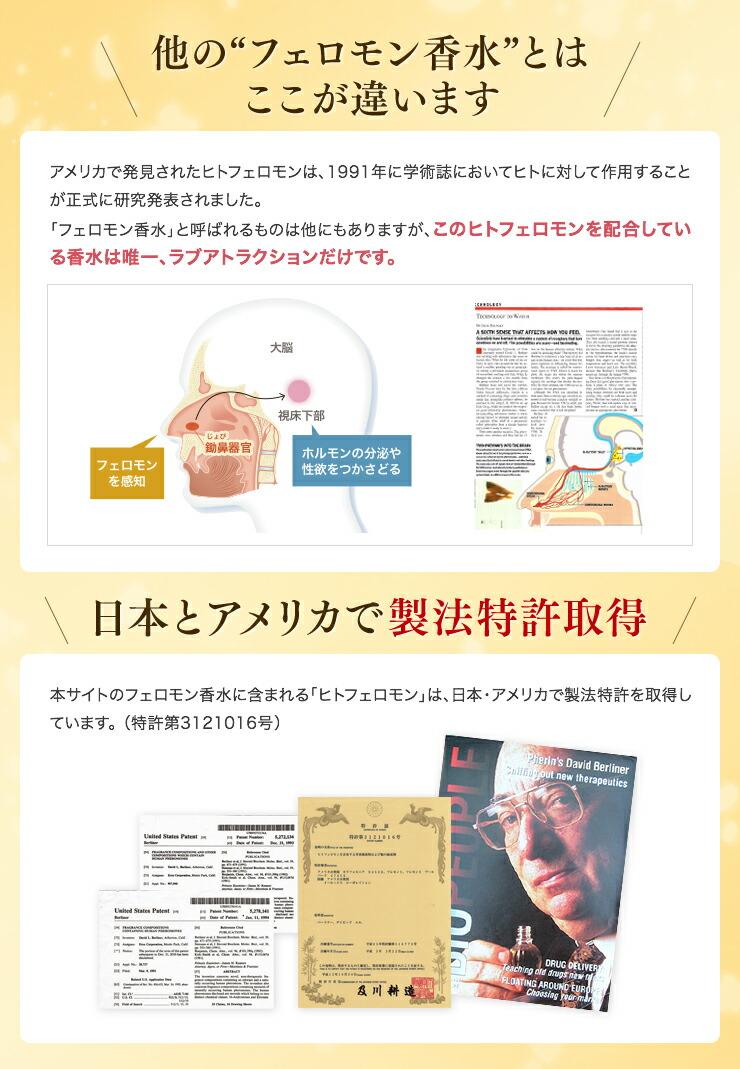 他のフェロモン香水とはここが違います!アメリカで発見されたヒトフェロモンは、1991年に学術誌においてヒトに対して作用することが正式に研究発表されました。 「フェロモン香水」と呼ばれるものは他にもありますが、このヒトフェロモンを配合している香水は唯一、ラブアトラクションだけです。日本とアメリカで製法特許取得 本サイトのフェロモン香水に含まれる「ヒトフェロモン」は、日本・アメリカで製法特許を取得しています。 (特許第3121016号)