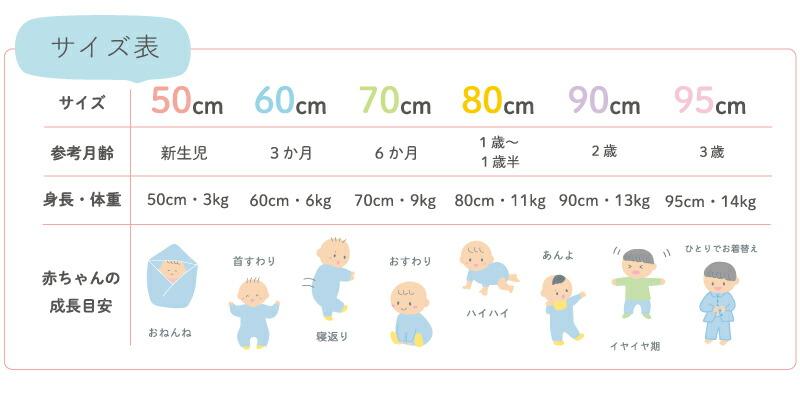 赤ちゃんのサイズ表