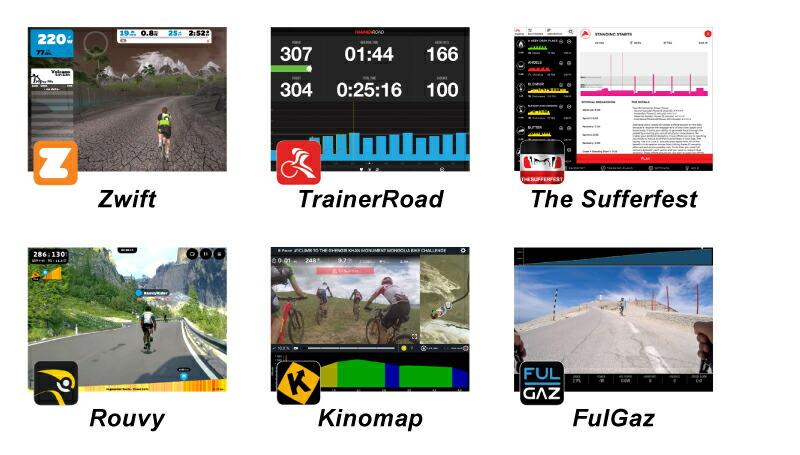 対応ソフト、アプリ、KINETIC(キネティック)R1(アールワン)スマートトレーナー、ダイレクトドライブ式