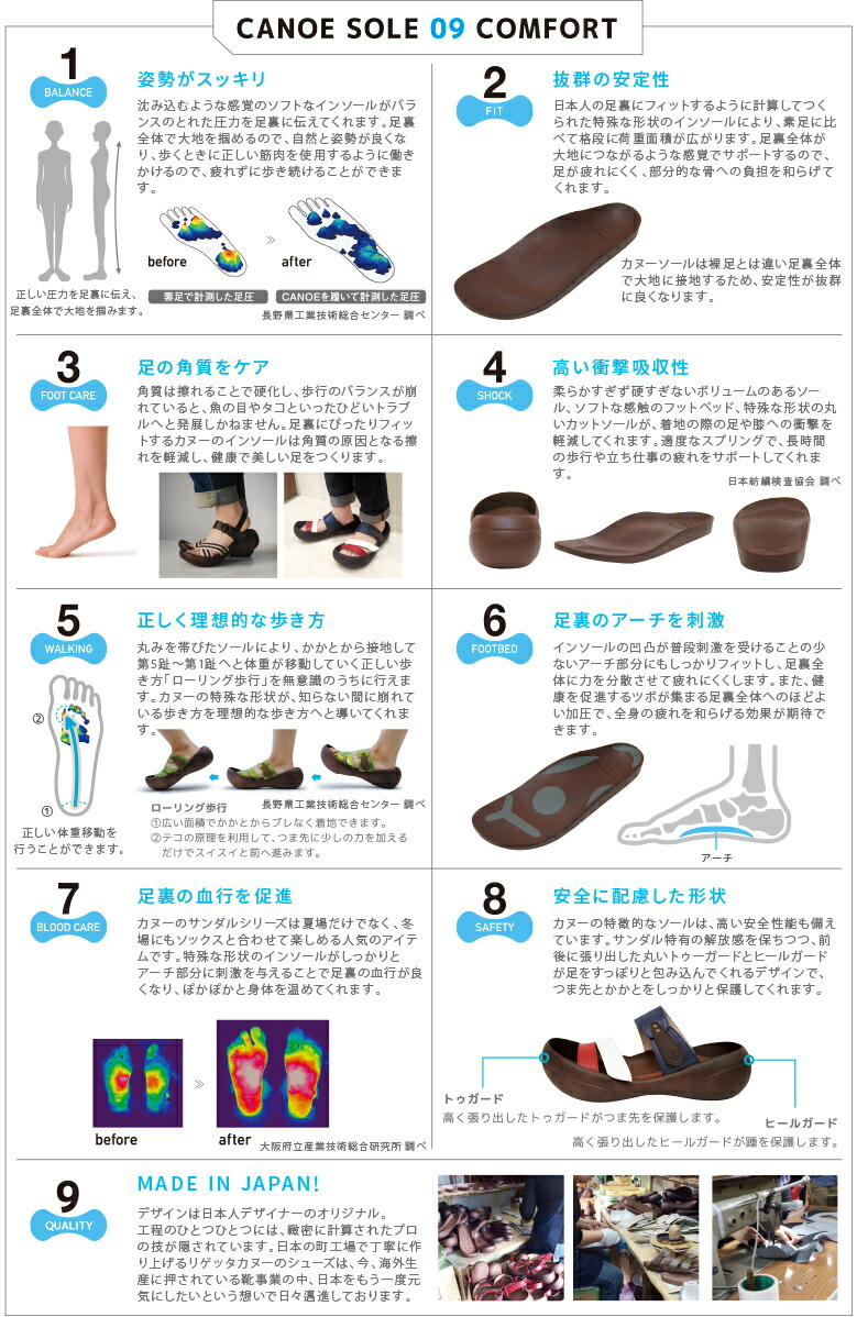 9つの理由