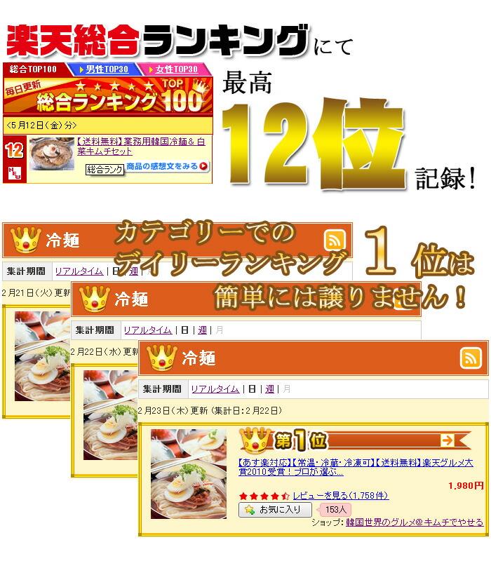 韓国冷麺8食セットが連続ランキング記録を更新中です。冷麺ランキングでは無敵の強さ!