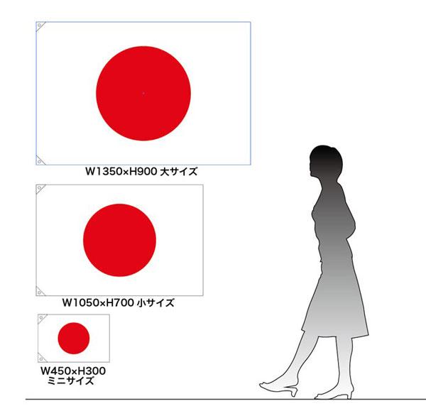世界の国旗大きさ比較