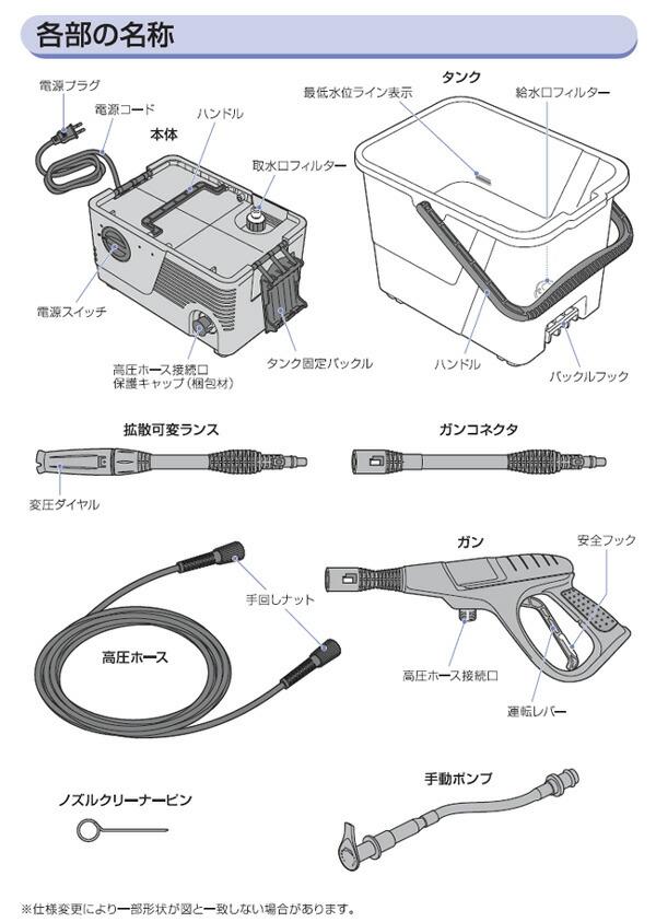 アイリスオーヤマ タンク式高圧洗浄機 PTK-55