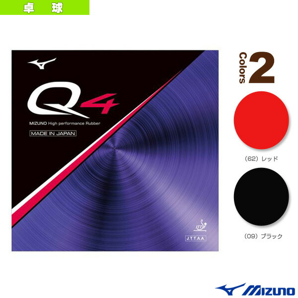 Q4(83JRT894)