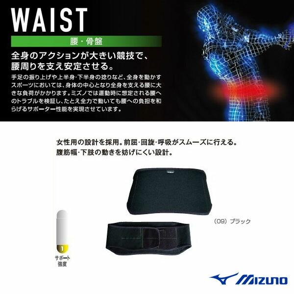 アクティブガード 腰用サポーター/1枚入(19SP411)