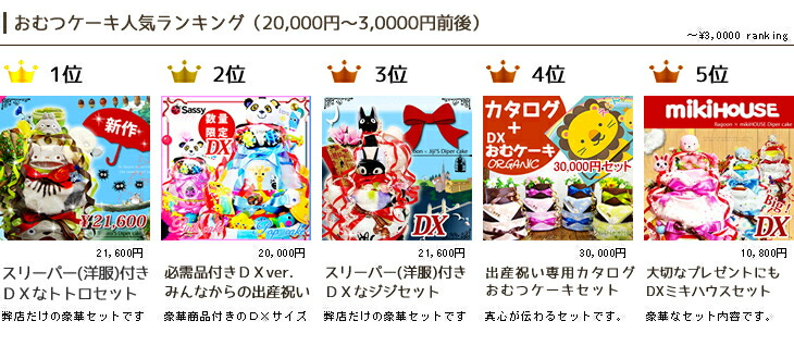 30,000円人気商品ランキング