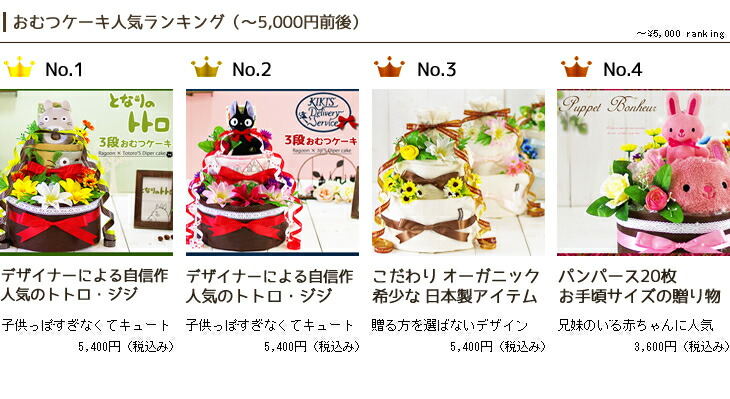 5,000円人気商品ランキング