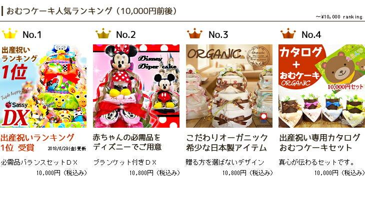 10,000円人気商品ランキング