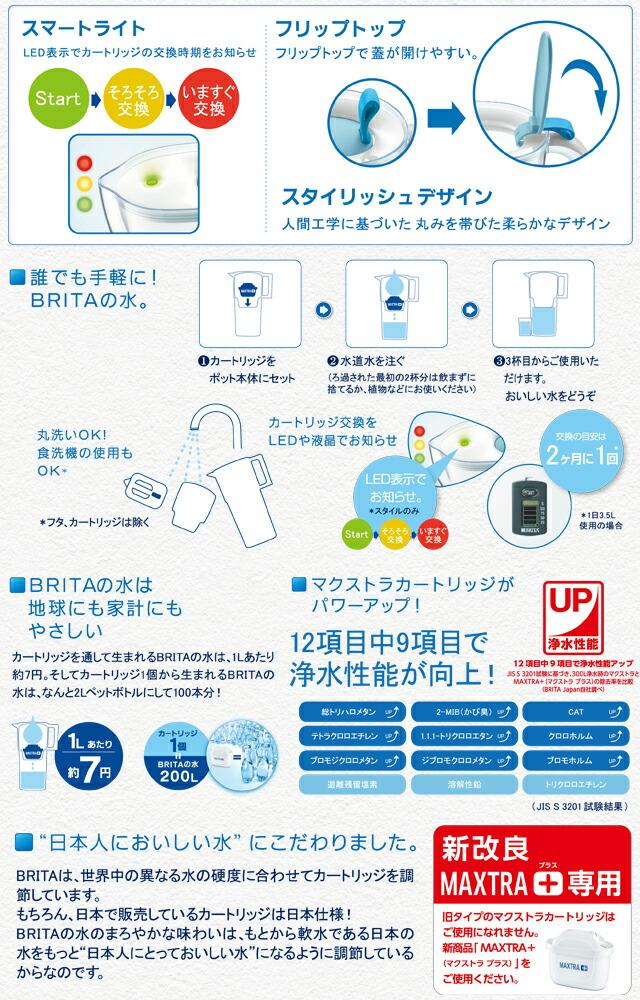 ブリタ スタイル マクストラプラスカートリッジ1個付き(日本正規品) ブルー 1.4L