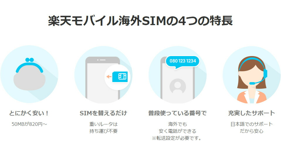 楽天モバイル海外SIMの4つの特長