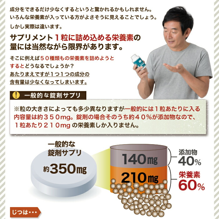 ランブットサプリメント商品説明画像10