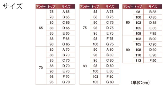 6ae5cf3820a Bras in Japan are measured with a combination of cup size and under-bust  size