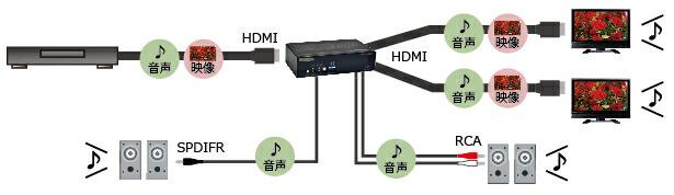 EMSP-4K102 オーディオ 2CH Audio Extract設定